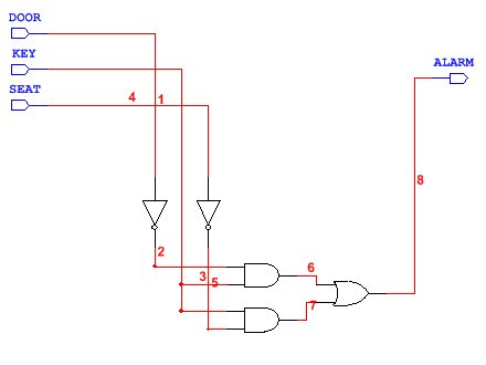 Designing, Simulating and Implementing a Simple Car Alarm on a