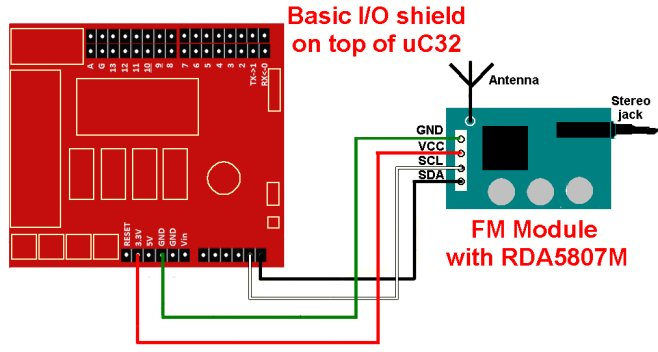 Fm Radio Using Rda5807m Module With Digilent Chipkit Uc32 And Basic